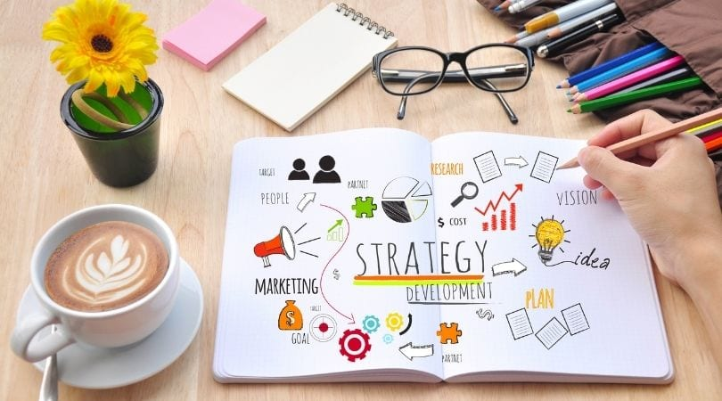 the marketing shop - marketing strategy