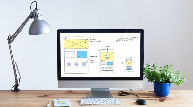 10 Things Your Website Should Have – Part 2